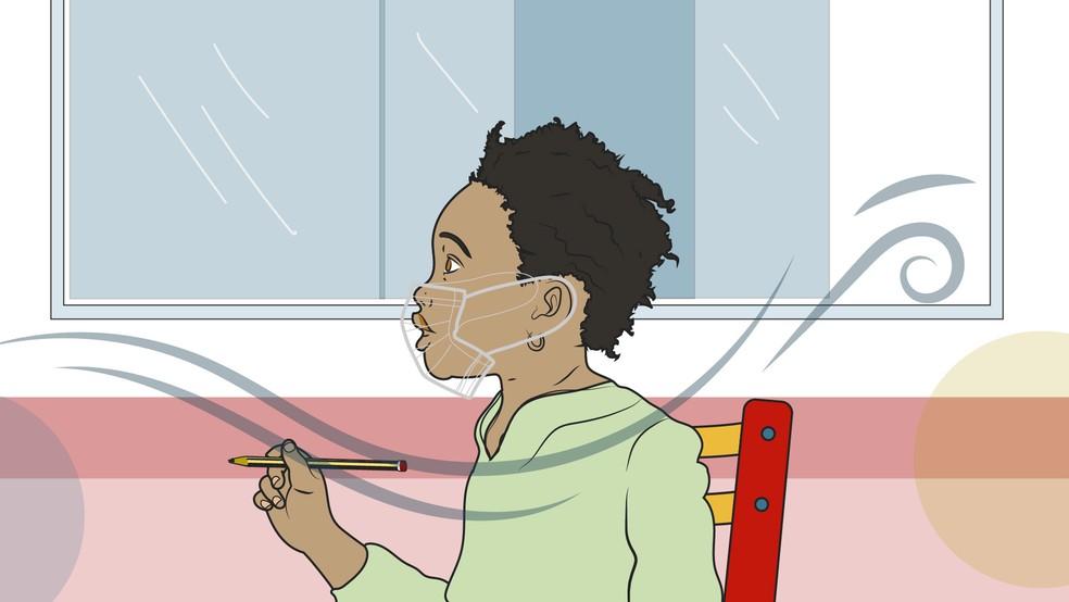 Ilustração criança com máscara