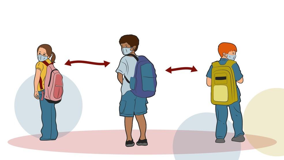 Ilustração crianças com mochilas