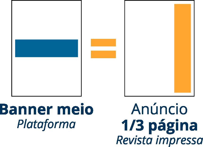 BannerMeioRevista